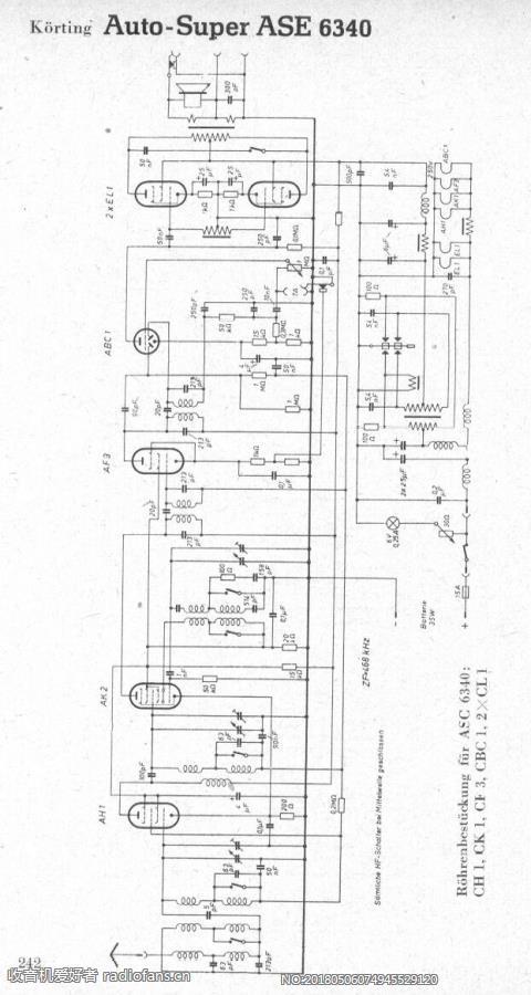 Körting_Auto-SuperASE-6340.jpg