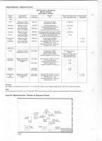 BLAUPUNKT Uhrenradio Mega Clock 1000-3电路原理图.jpg