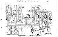 Philips DI670A 电路原理图.gif